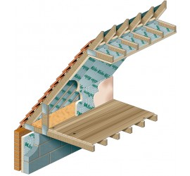 Ecotherm Eco-versal Insulation 2400mm x 1200mm x